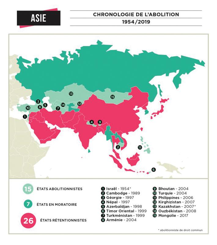 chronologie de l'abo en Asie 1954-2019